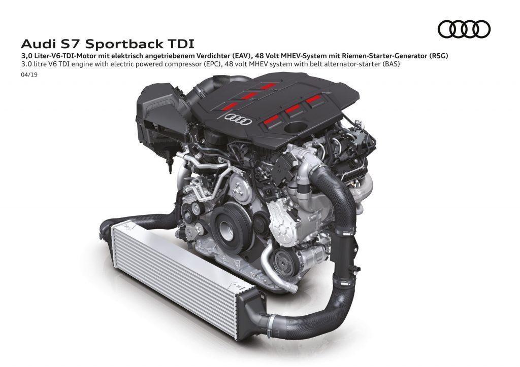 Audi S7 2019 motor